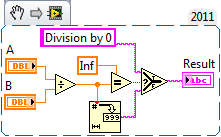 LabVIEW Detect division by zero.png