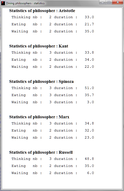 Prolog-Philosophers-3.png