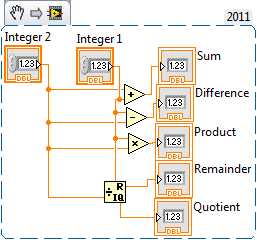 LabVIEW Arithmetic Integer.png