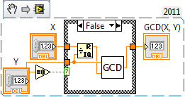 LabVIEW Greatest common divisor.png