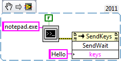 LabVIEW Simulate input Keyboard.png