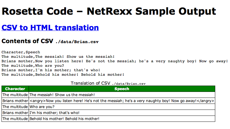 CSV to HTML translation - Rosetta Code