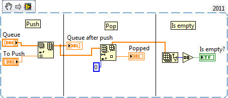 LabVIEW Queue Definition.png