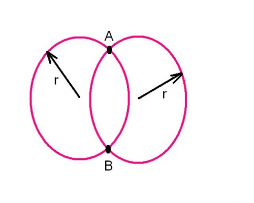2 circles with a given radius through 2 points in 2D space.